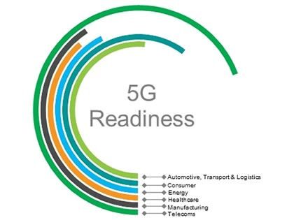 Market Confusion Could Dampen 5G Potential